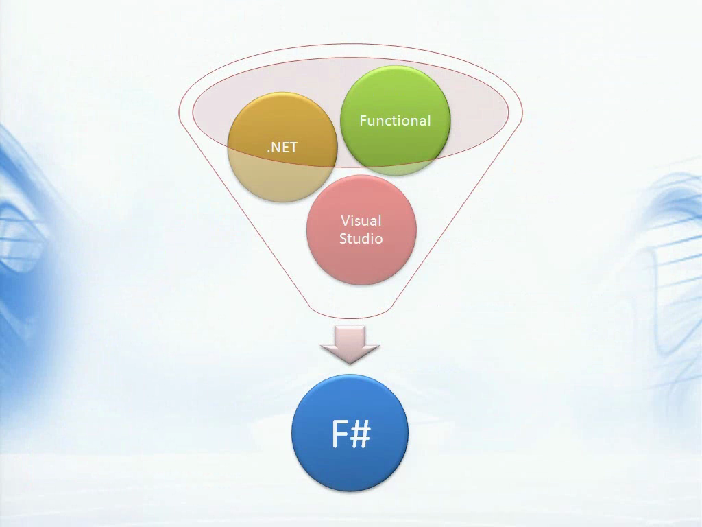 编程语言的发展趋势及未来方向(3):函数式编程